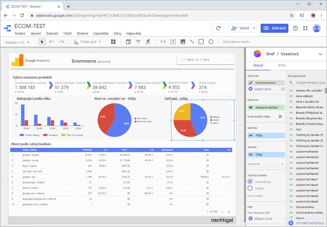 Data Studio ukázka